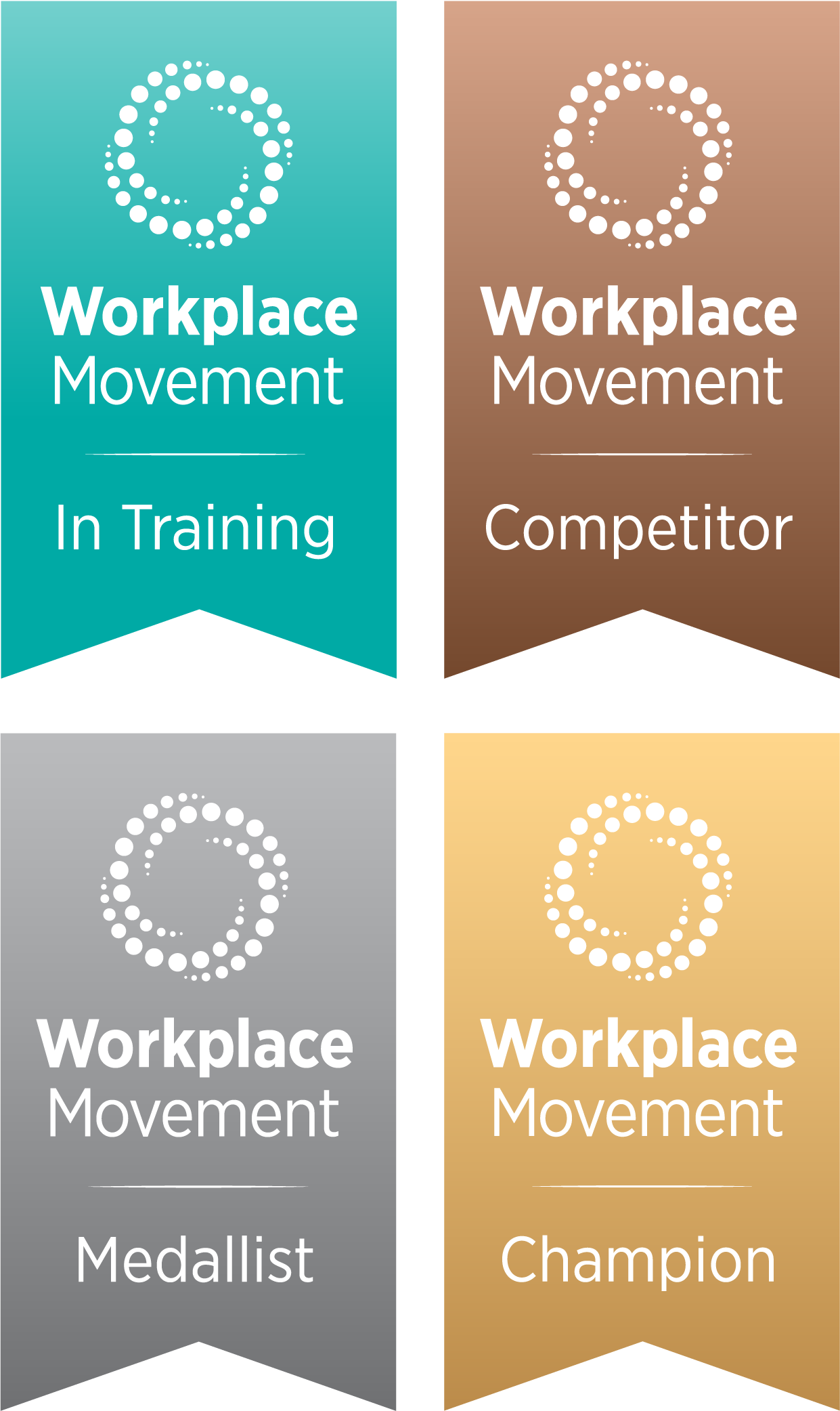 Workplace Movement Benchmark Tool